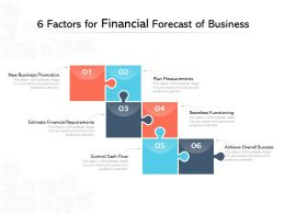 6 Factors For Financial Forecast Of Business