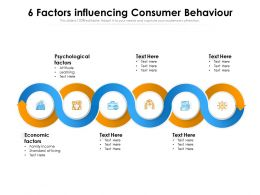 6 Factors Influencing Consumer Behaviour