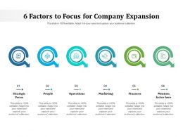 6 Factors To Focus For Company Expansion