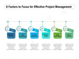 6 Factors To Focus For Effective Project Management