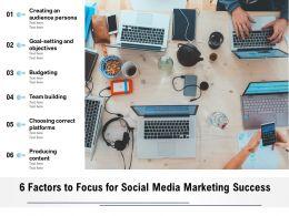 6 Factors To Focus For Social Media Marketing Success