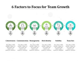 6 Factors To Focus For Team Growth
