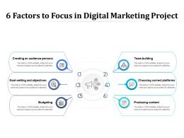 6 Factors To Focus In Digital Marketing Project