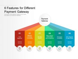 6 Features For Different Payment Gateway