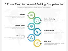 6 Focus Execution Area Of Building Competencies