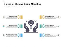 6 Ideas For Effective Digital Marketing
