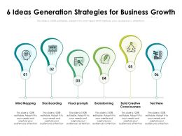 6 Ideas Generation Strategies For Business Growth