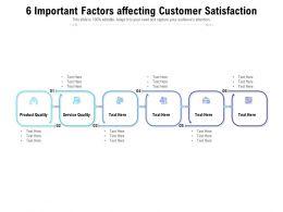 6 Important Factors Affecting Customer Satisfaction