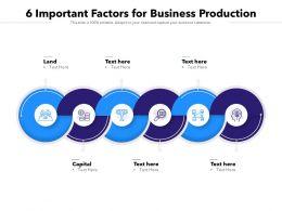6 Important Factors For Business Production
