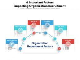 6 Important Factors Impacting Organization Recruitment
