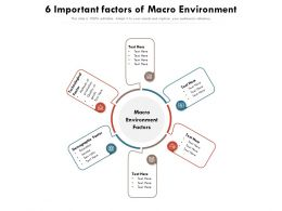 6 Important Factors Of Macro Environment