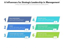 6 Influencers For Strategic Leadership In Management