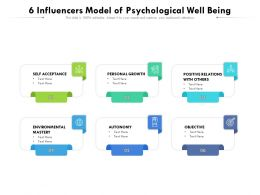 6 Influencers Model Of Psychological Well Being