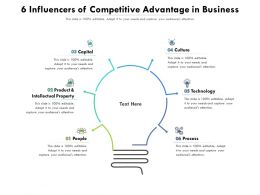 6 Influencers Of Competitive Advantage In Business