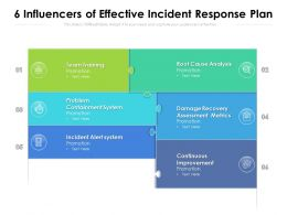 6 Influencers Of Effective Incident Response Plan