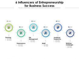 6 Influencers Of Entrepreneurship For Business Success