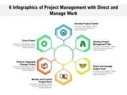 6 Infographics Of Project Management With Direct And Manage Work