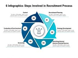 6 Infographics Steps Involved In Recruitment Process