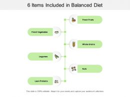 6 Items Included In Balanced Diet