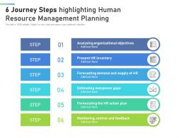 6 Journey Steps Highlighting Human Resource Management Planning