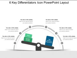 6 Key Differentiators Icon Powerpoint Layout