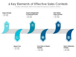 6 Key Elements Of Effective Sales Contests