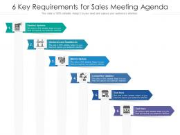 6 Key Requirements For Sales Meeting Agenda