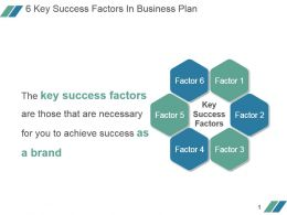 6 Key Success Factors In Business Plan Powerpoint Templates