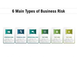 6 Main Types Of Business Risk