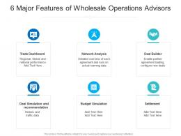 6 Major Features Of Wholesale Operations Advisors
