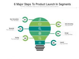 6 Major Steps To Product Launch In Segments