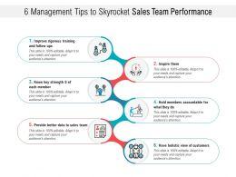6 Management Tips To Skyrocket Sales Team Performance
