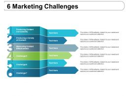 6 Marketing Challenges