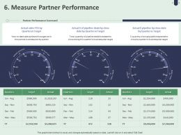 6 Measure Partner Performance Ppt Powerpoint Presentation Infographics Display