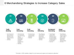 6 Merchandising Strategies To Increase Category Sales