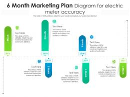 6 Month Marketing Plan Diagram For Electric Meter Accuracy Infographic Template
