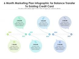 6 Month Marketing Plan For Balance Transfer To Existing Credit Card Infographic Template