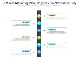 6 Month Marketing Plan For Network Security Infographic Template