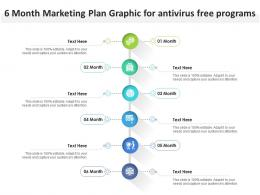 6 Month Marketing Plan Graphic For Antivirus Free Programs Infographic Template