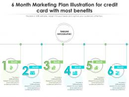 6 Month Marketing Plan Illustration For Credit Card With Most Benefits Infographic Template