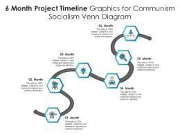 6 Month Project Timeline Graphics For Communism Socialism Venn Diagram Infographic Template