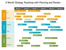 6 Month Strategy Roadmap With Planning And Review