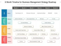 6 Month Timeline For Business Management Strategy Roadmap
