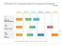 6 Months 5G Communication Development Roadmap