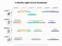 6 Months Agile Scrum Roadmap