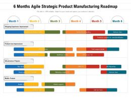 6 Months Agile Strategic Product Manufacturing Roadmap