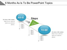 6 Months As Is To Be Powerpoint Topics