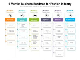 6 Months Business Processing Roadmap For Fashion Industry