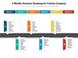 6 Months Business Roadmap For Fashion Company