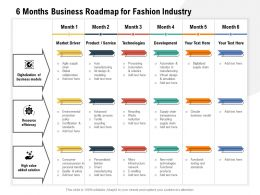 6 Months Business Roadmap For Fashion Industry